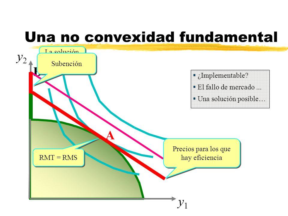 y1y1 y2y2 lBlB l A Precios para los que hay eficiencia La solución de mercado Subención RMT = RMS Una no convexidad fundamental ¿Implementable? El fal