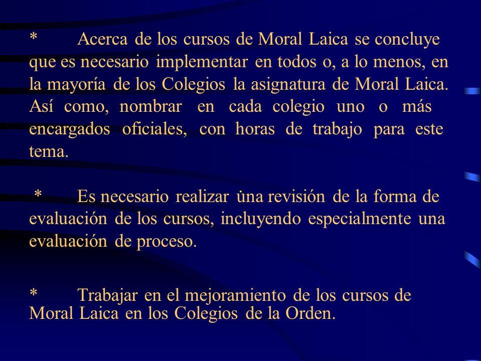 . *Acerca de los cursos de Moral Laica se concluye que es necesario implementar en todos o, a lo menos, en la mayoría de los Colegios la asignatura de
