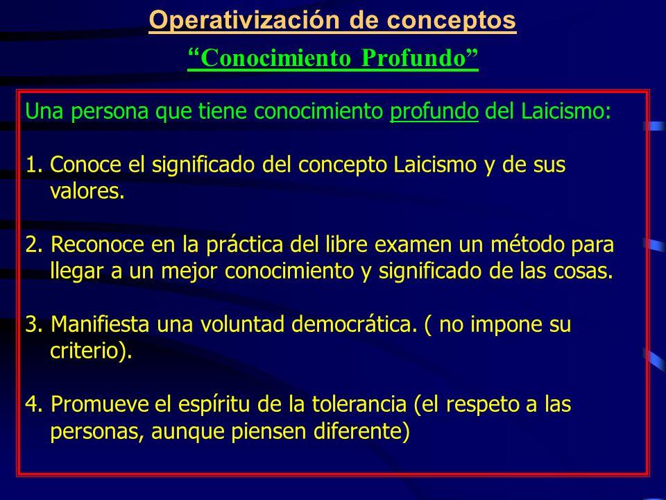 Operativización de conceptos Conocimiento Profundo Una persona que tiene conocimiento profundo del Laicismo: 1.Conoce el significado del concepto Laic