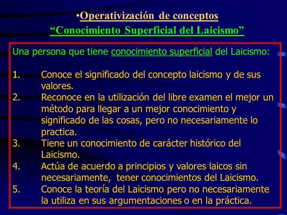 Operativización de conceptos Conocimiento Superficial del Laicismo Una persona que tiene conocimiento superficial del Laicismo: 1.Conoce el significad