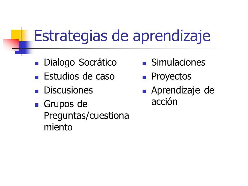 Estrategias de aprendizaje Dialogo Socrático Estudios de caso Discusiones Grupos de Preguntas/cuestiona miento Simulaciones Proyectos Aprendizaje de a