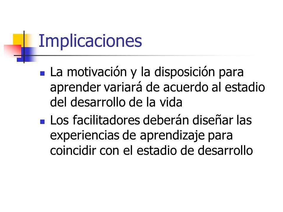 Implicaciones La motivación y la disposición para aprender variará de acuerdo al estadio del desarrollo de la vida Los facilitadores deberán diseñar l