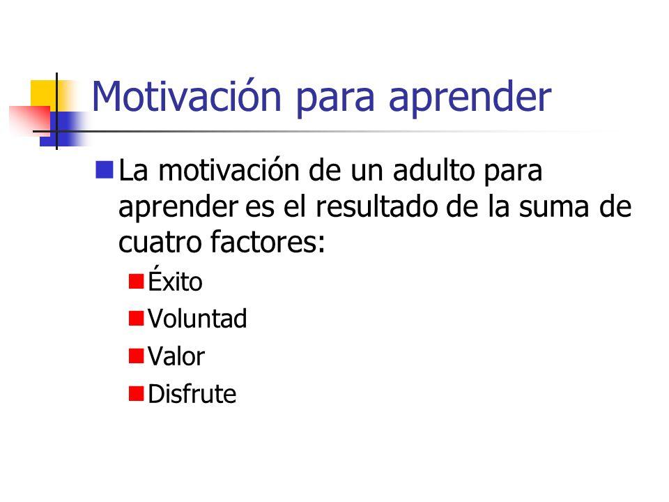 Motivación para aprender La motivación de un adulto para aprender es el resultado de la suma de cuatro factores: Éxito Voluntad Valor Disfrute