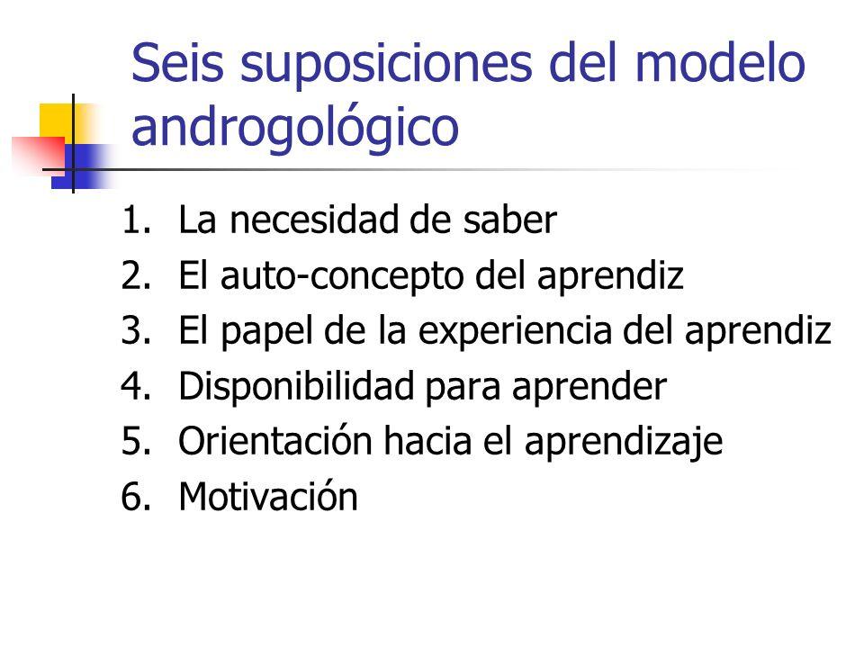Seis suposiciones del modelo androgológico 1.La necesidad de saber 2.El auto-concepto del aprendiz 3.El papel de la experiencia del aprendiz 4.Disponi