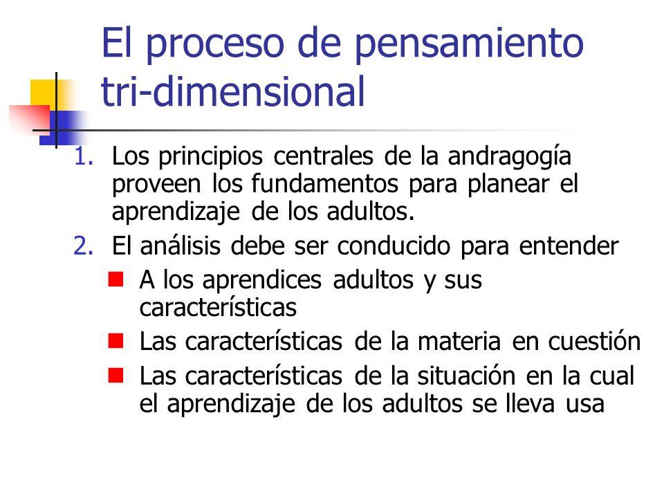 El proceso de pensamiento tri-dimensional 1.Los principios centrales de la andragogía proveen los fundamentos para planear el aprendizaje de los adult