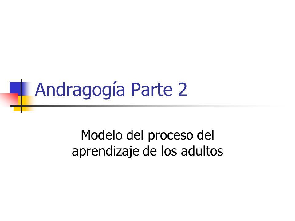Andragogía Parte 2 Modelo del proceso del aprendizaje de los adultos