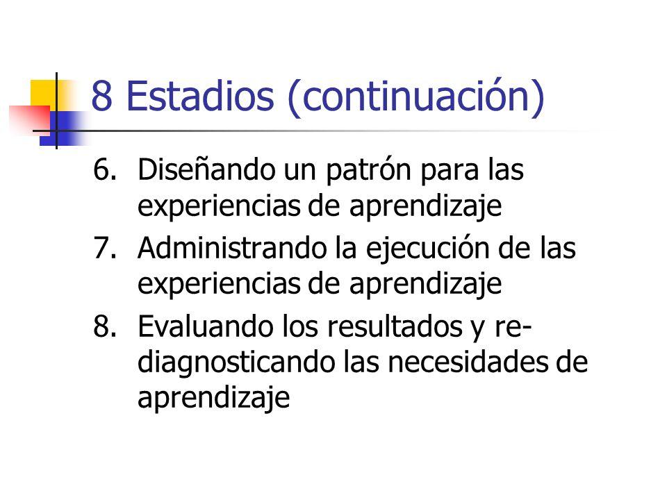 8 Estadios (continuación) 6.Diseñando un patrón para las experiencias de aprendizaje 7.Administrando la ejecución de las experiencias de aprendizaje 8