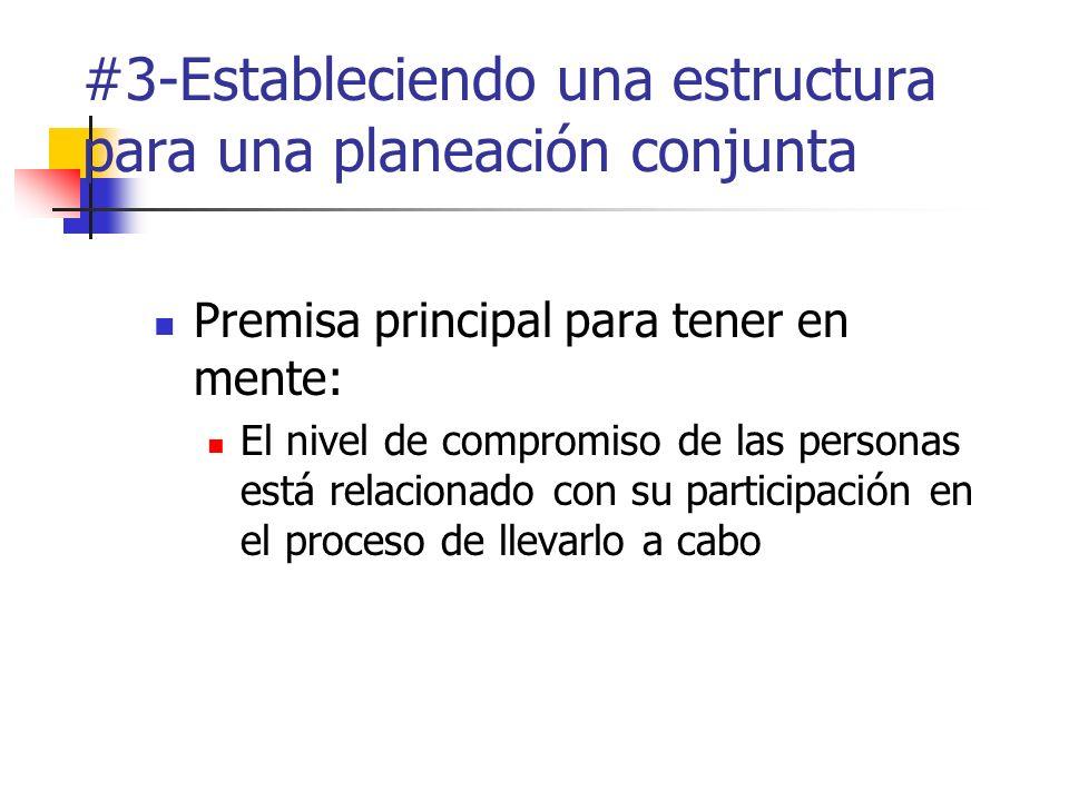 #3-Estableciendo una estructura para una planeación conjunta Premisa principal para tener en mente: El nivel de compromiso de las personas está relaci