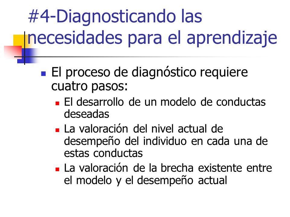 #4-Diagnosticando las necesidades para el aprendizaje El proceso de diagnóstico requiere cuatro pasos: El desarrollo de un modelo de conductas deseada