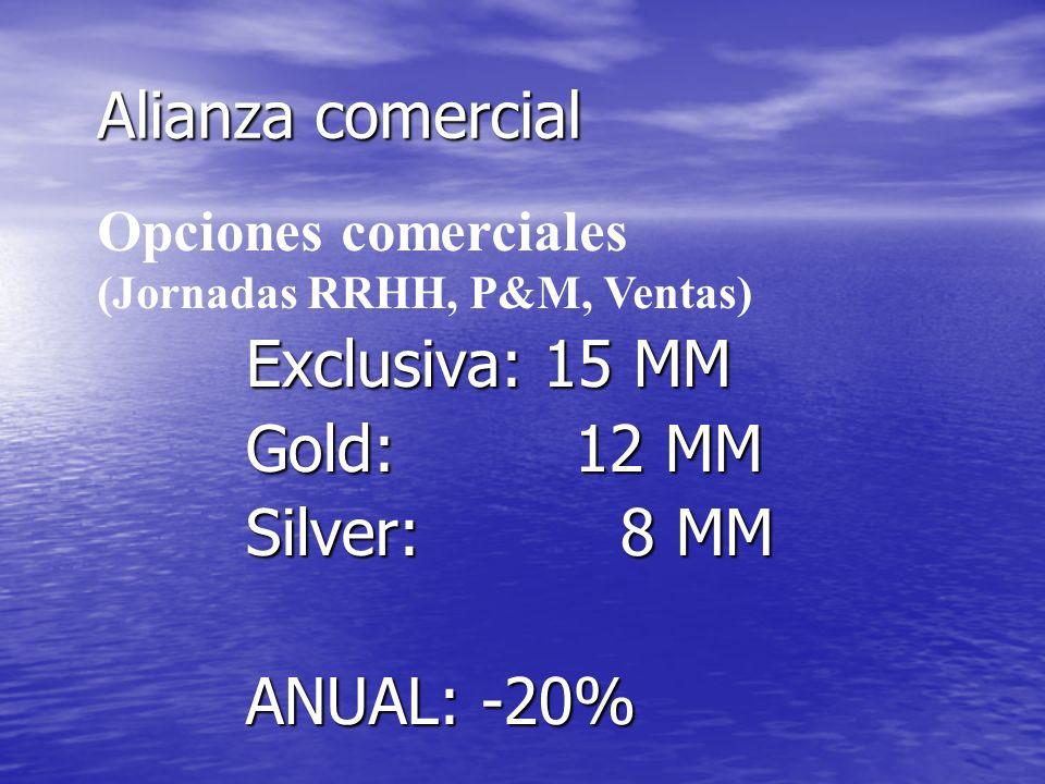 Alianza comercial Exclusiva: 15 MM Gold: 12 MM Silver: 8 MM ANUAL: -20% Opciones comerciales (Jornadas RRHH, P&M, Ventas)