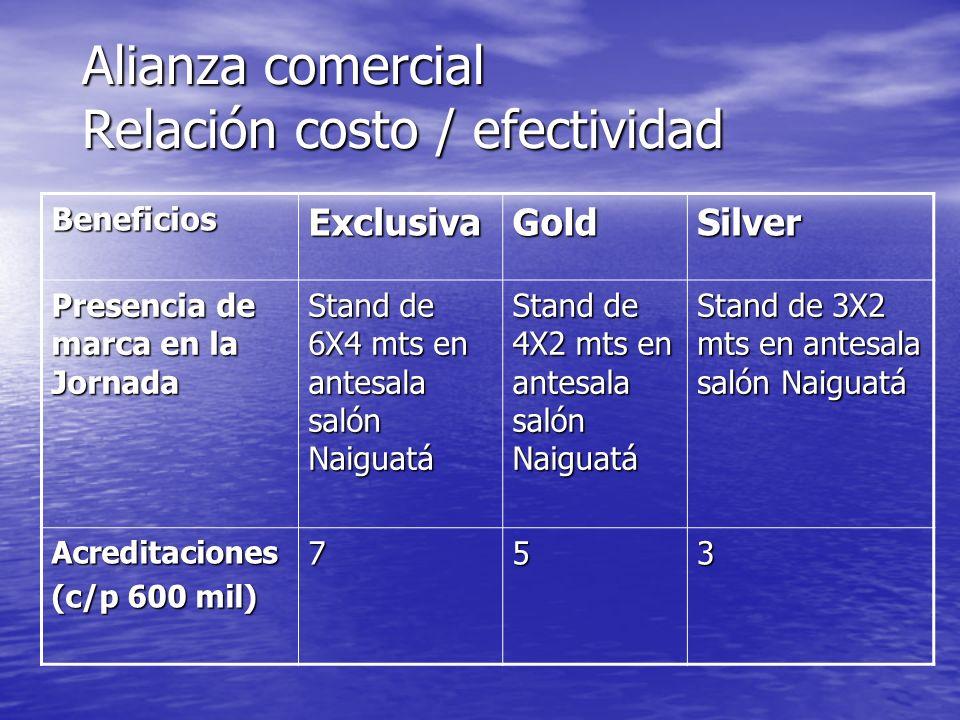 Alianza comercial Relación costo / efectividad BeneficiosExclusivaGoldSilver Presencia de marca en la Jornada Stand de 6X4 mts en antesala salón Naigu