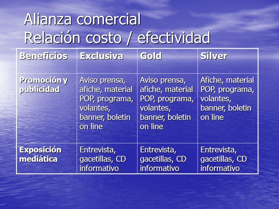 Alianza comercial Relación costo / efectividad BeneficiosExclusivaGoldSilver Promoción y publicidad Aviso prensa, afiche, material POP, programa, vola