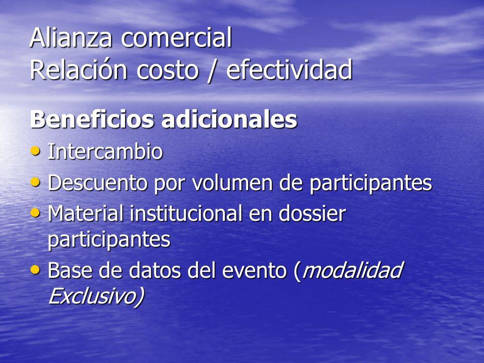 Alianza comercial Relación costo / efectividad Beneficios adicionales Intercambio Intercambio Descuento por volumen de participantes Descuento por vol