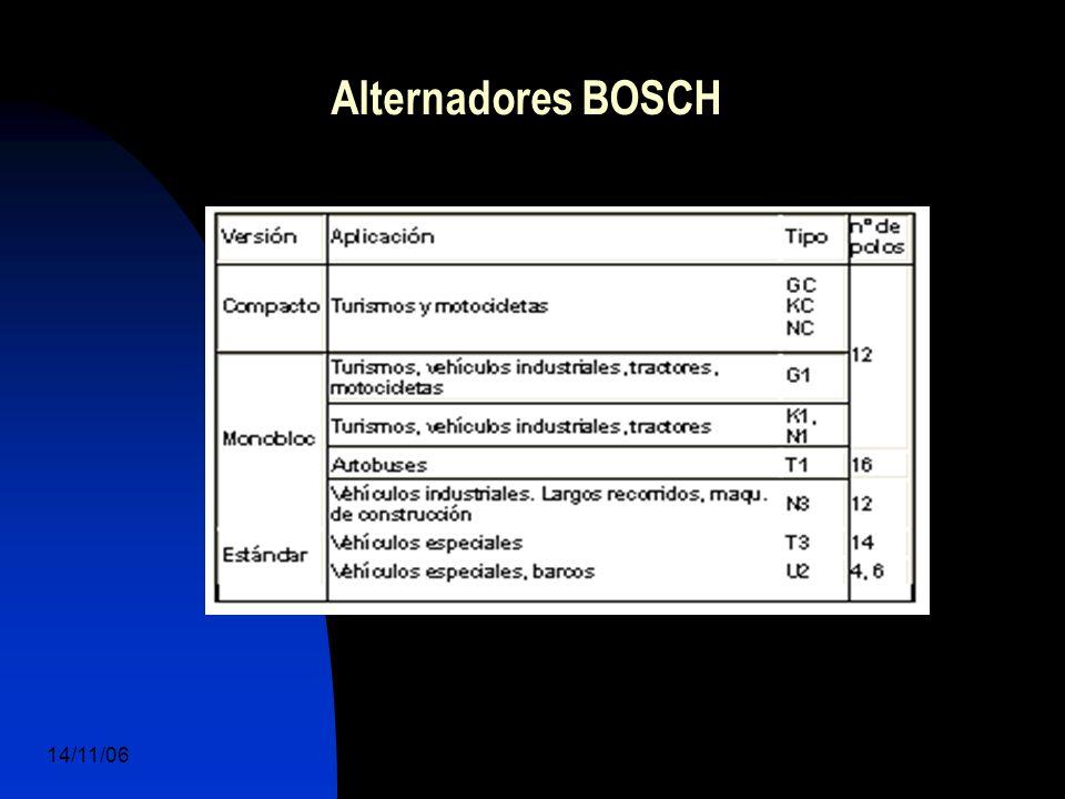 14/11/06 DuocUc, Ingenería Mecánica Automotriz y Autotrónica 10 Alternadores BOSCH