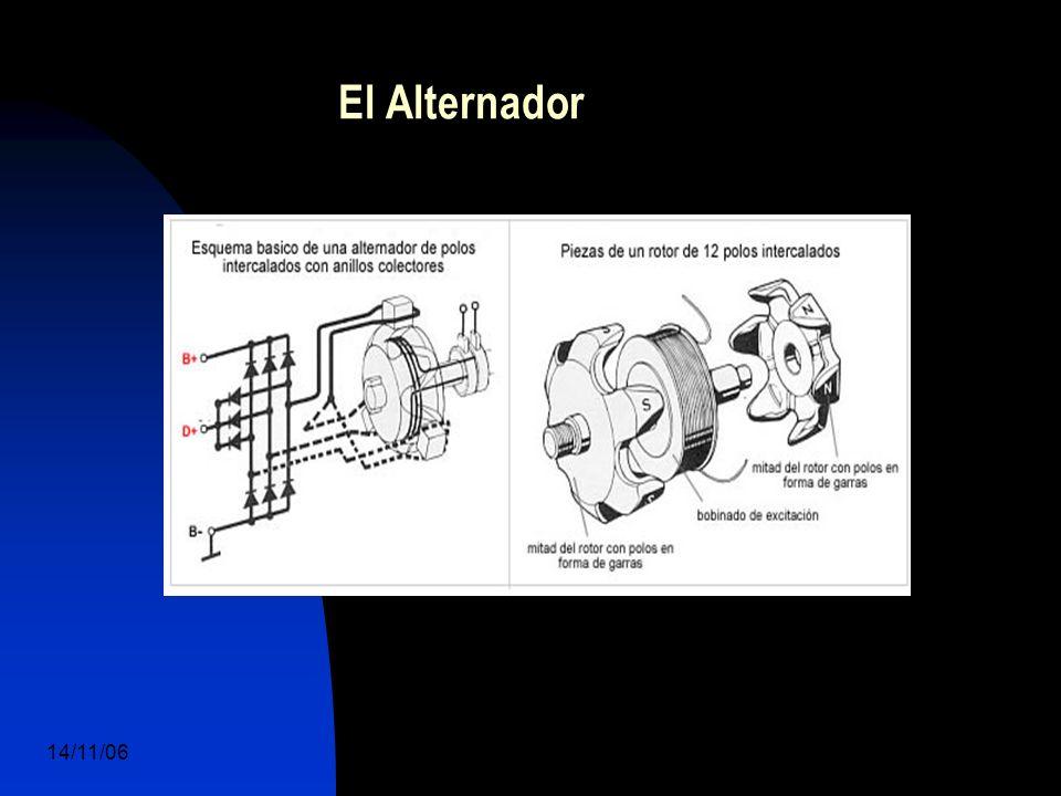 14/11/06 DuocUc, Ingenería Mecánica Automotriz y Autotrónica 14 El Alternador