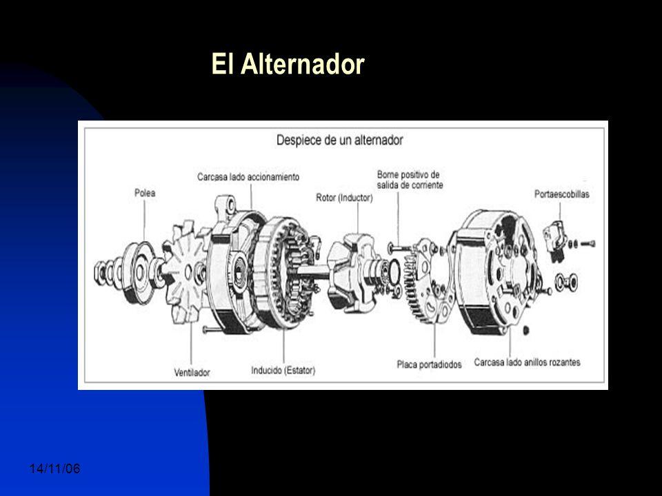 14/11/06 DuocUc, Ingenería Mecánica Automotriz y Autotrónica 16 El Alternador