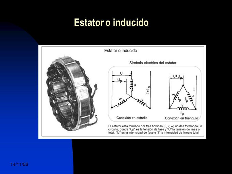 14/11/06 DuocUc, Ingenería Mecánica Automotriz y Autotrónica 21 Estator o inducido