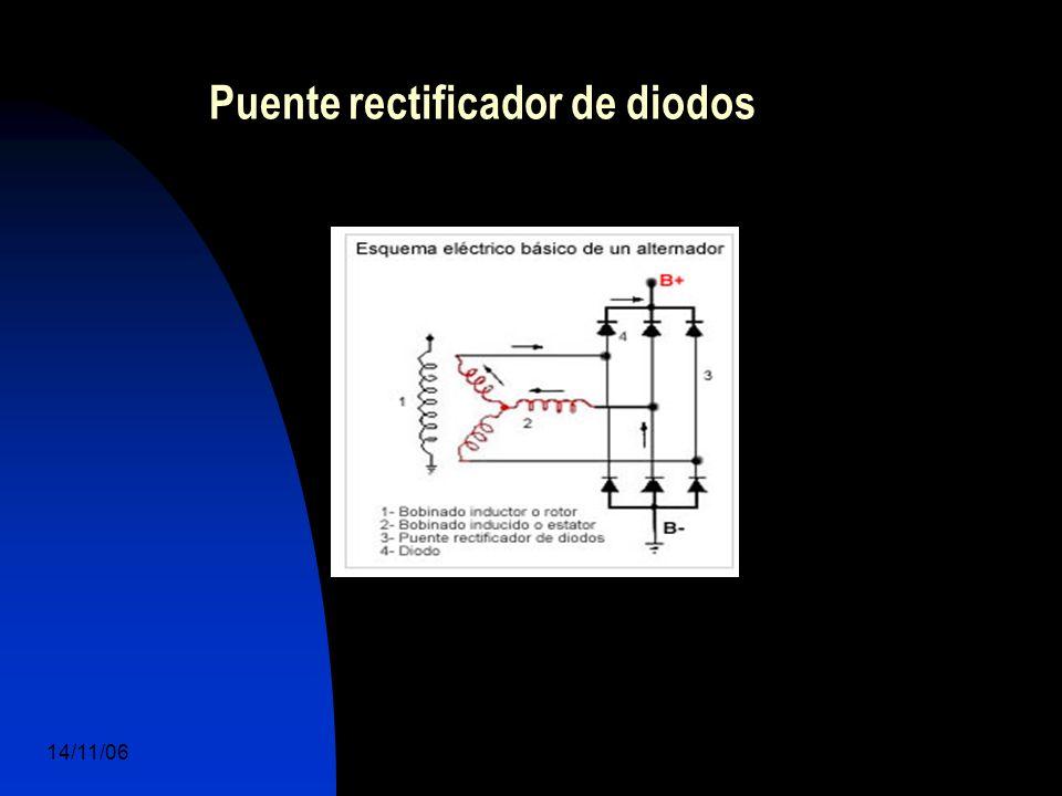14/11/06 DuocUc, Ingenería Mecánica Automotriz y Autotrónica 23 Puente rectificador de diodos