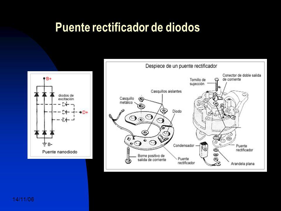 14/11/06 DuocUc, Ingenería Mecánica Automotriz y Autotrónica 25 Puente rectificador de diodos