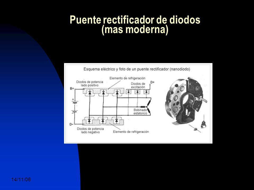14/11/06 DuocUc, Ingenería Mecánica Automotriz y Autotrónica 26 Puente rectificador de diodos (mas moderna)