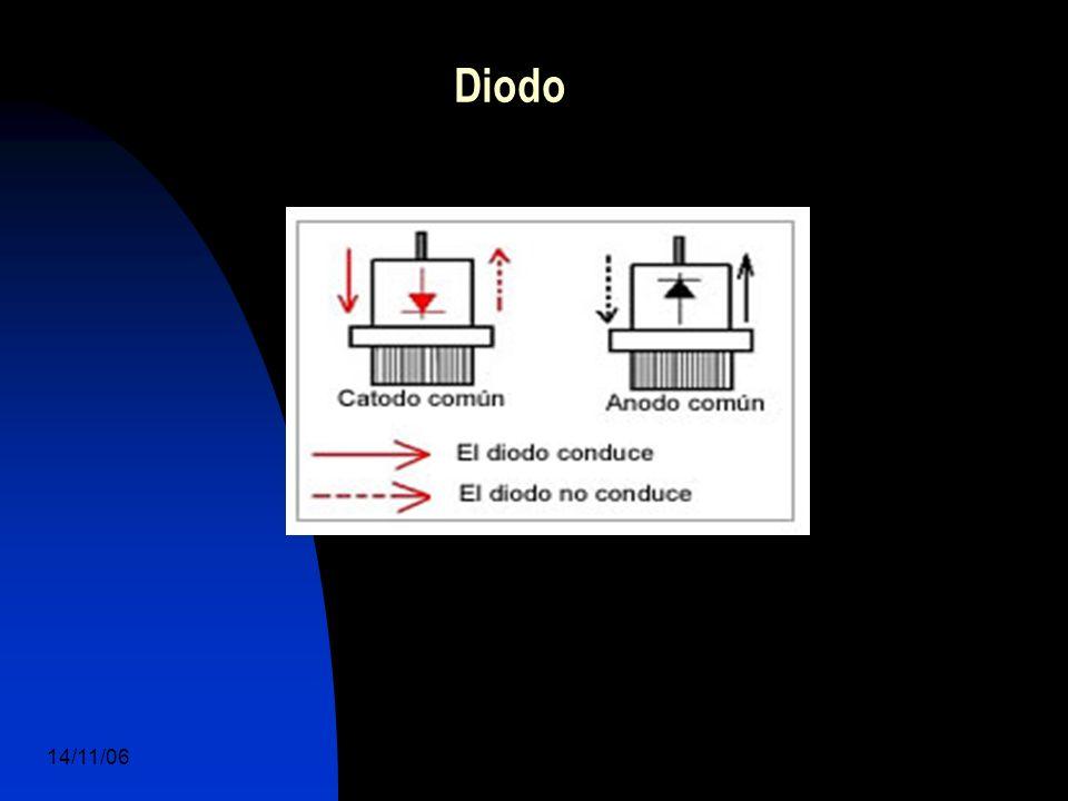 14/11/06 DuocUc, Ingenería Mecánica Automotriz y Autotrónica 28 Diodo