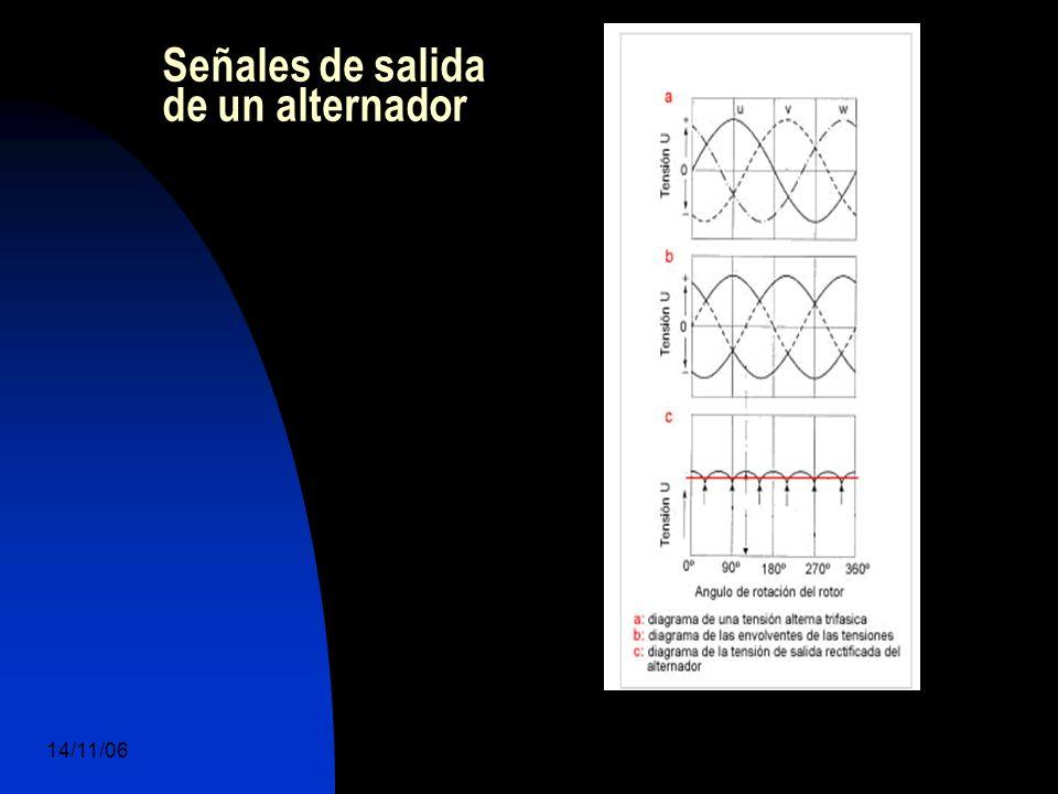 14/11/06 DuocUc, Ingenería Mecánica Automotriz y Autotrónica 29 Señales de salida de un alternador