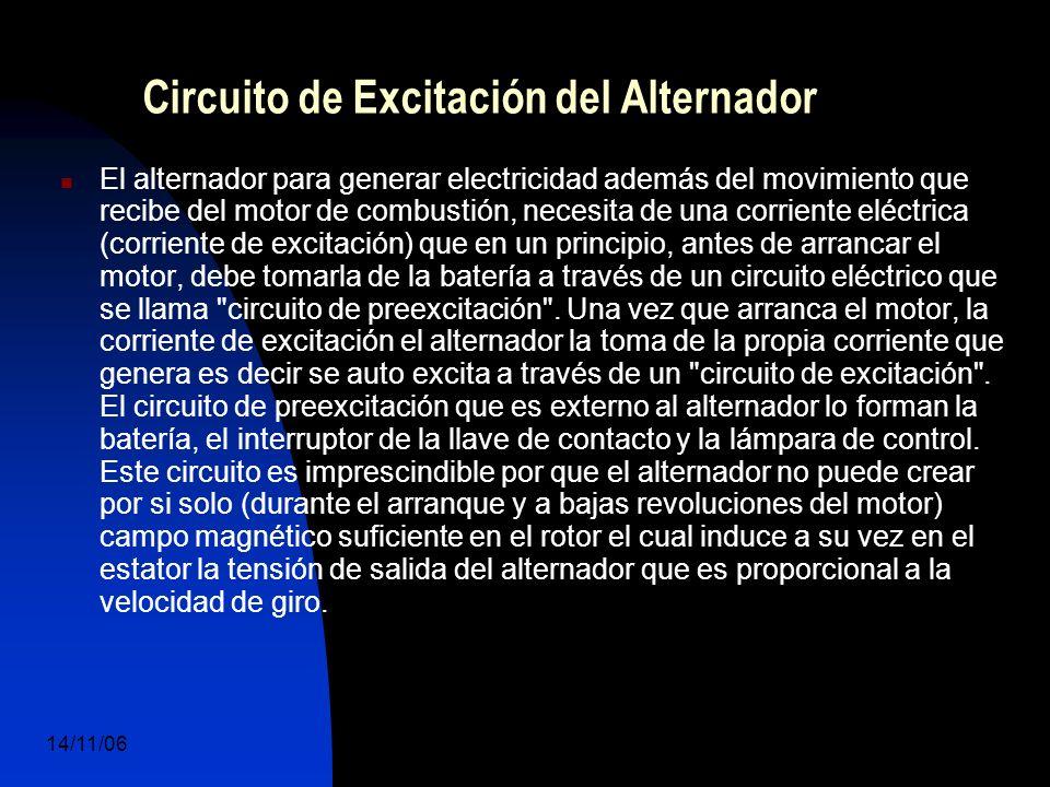 14/11/06 DuocUc, Ingenería Mecánica Automotriz y Autotrónica 35 Circuito de Excitación del Alternador El alternador para generar electricidad además del movimiento que recibe del motor de combustión, necesita de una corriente eléctrica (corriente de excitación) que en un principio, antes de arrancar el motor, debe tomarla de la batería a través de un circuito eléctrico que se llama circuito de preexcitación .