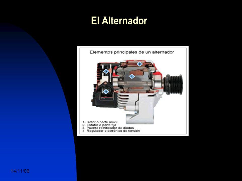 14/11/06 DuocUc, Ingenería Mecánica Automotriz y Autotrónica 4 El Alternador