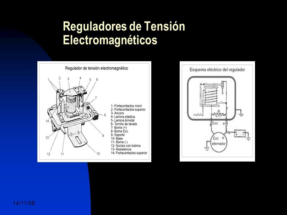 14/11/06 DuocUc, Ingenería Mecánica Automotriz y Autotrónica 46 Reguladores de Tensión Electromagnéticos
