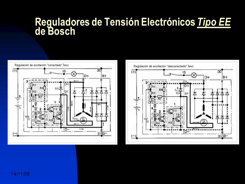 14/11/06 DuocUc, Ingenería Mecánica Automotriz y Autotrónica 51 Reguladores de Tensión Electrónicos Tipo EE de Bosch