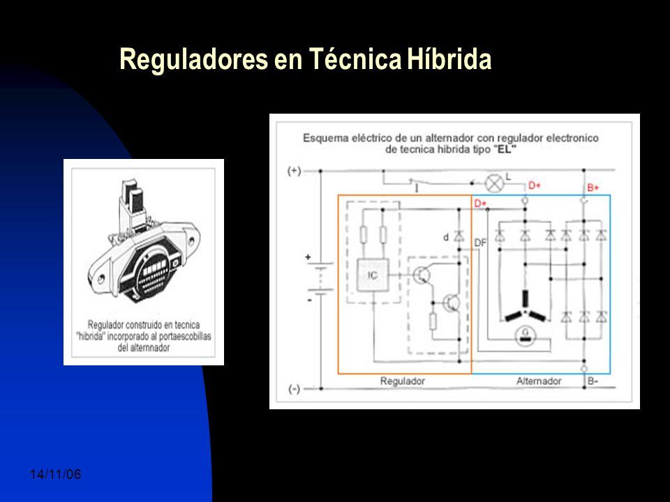 14/11/06 DuocUc, Ingenería Mecánica Automotriz y Autotrónica 56 Reguladores en Técnica Híbrida