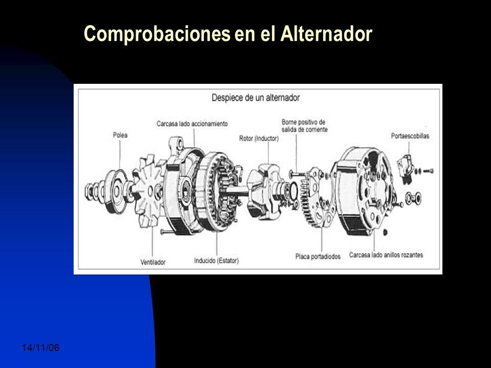 14/11/06 DuocUc, Ingenería Mecánica Automotriz y Autotrónica 59 Comprobaciones en el Alternador
