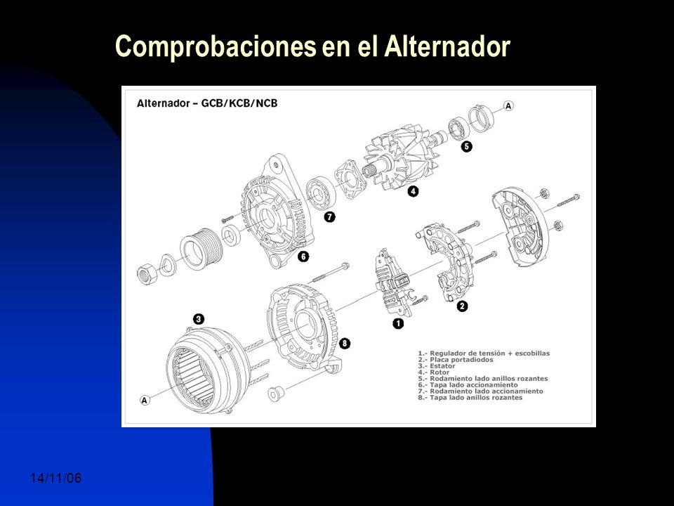 14/11/06 DuocUc, Ingenería Mecánica Automotriz y Autotrónica 60 Comprobaciones en el Alternador