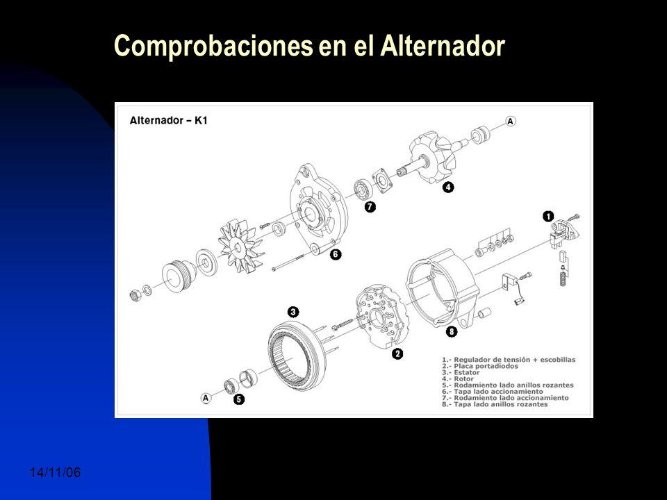 14/11/06 DuocUc, Ingenería Mecánica Automotriz y Autotrónica 61 Comprobaciones en el Alternador