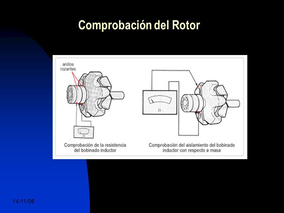 14/11/06 DuocUc, Ingenería Mecánica Automotriz y Autotrónica 64 Comprobación del Rotor
