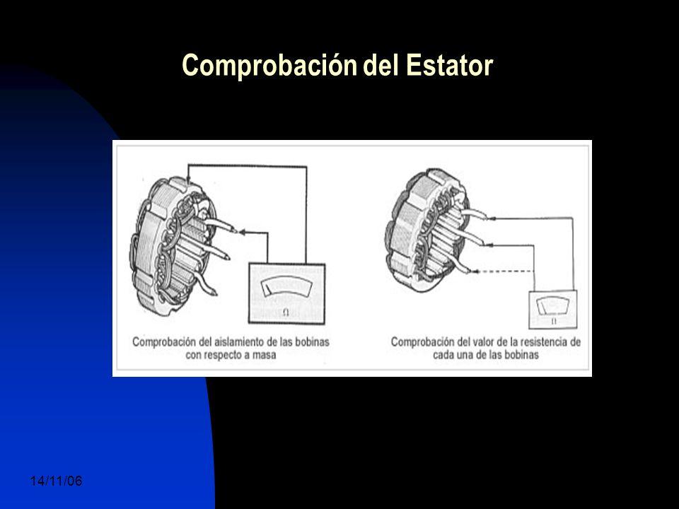 14/11/06 DuocUc, Ingenería Mecánica Automotriz y Autotrónica 67 Comprobación del Estator