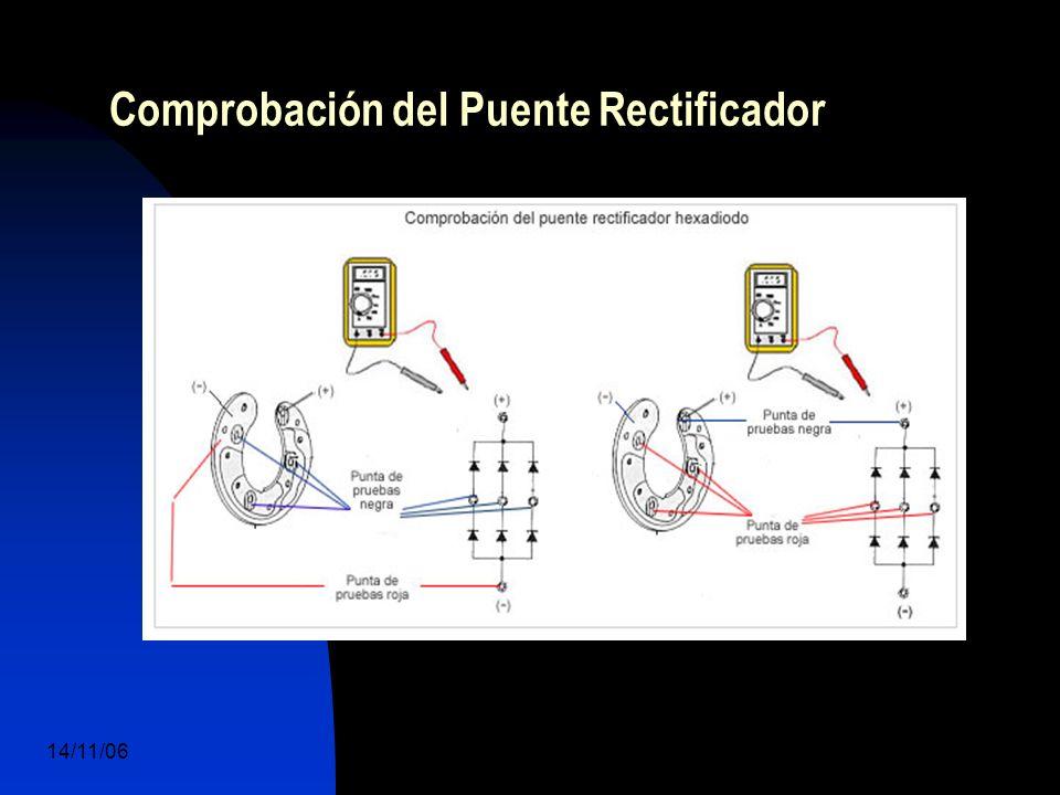 14/11/06 DuocUc, Ingenería Mecánica Automotriz y Autotrónica 69 Comprobación del Puente Rectificador
