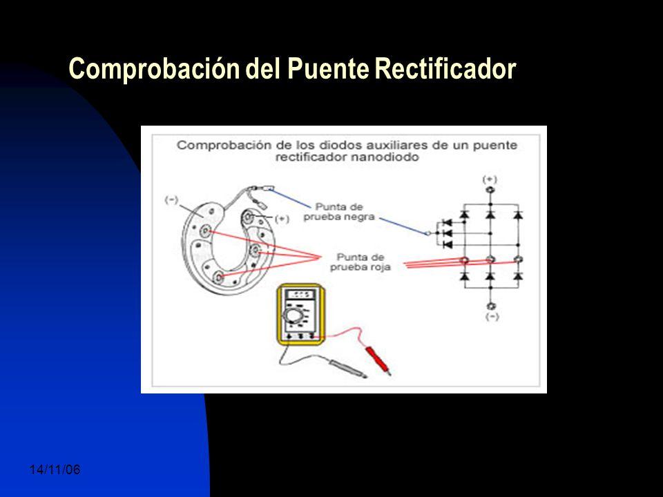 14/11/06 DuocUc, Ingenería Mecánica Automotriz y Autotrónica 70 Comprobación del Puente Rectificador