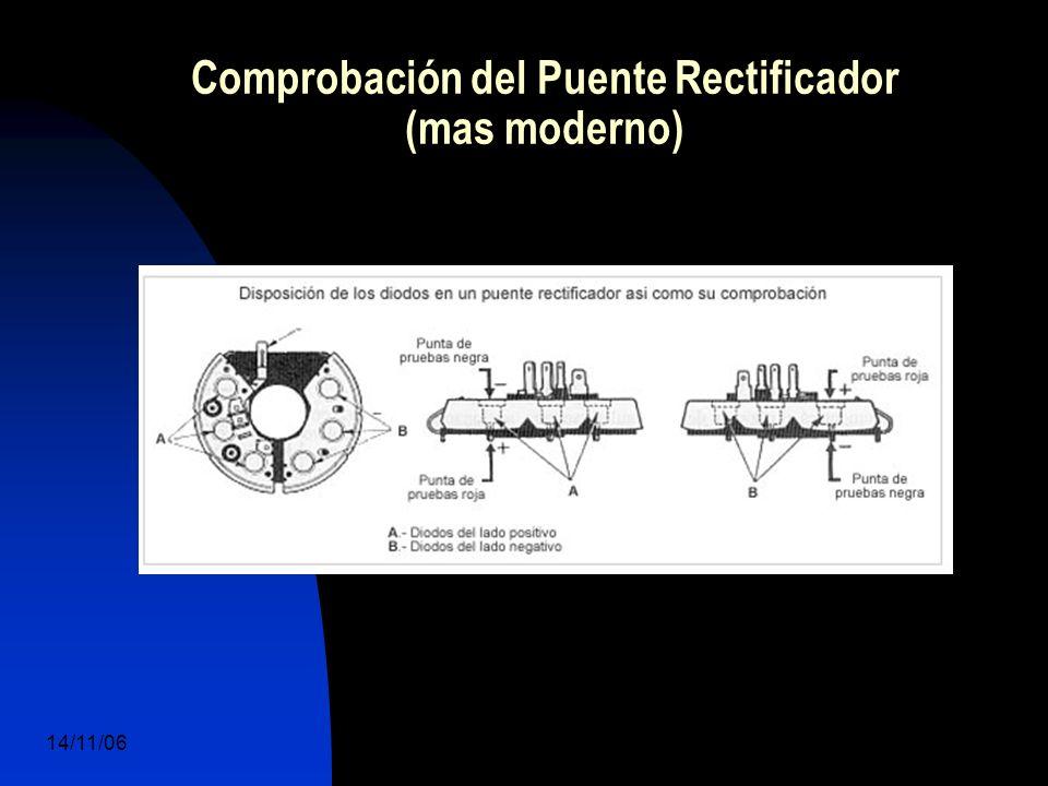 14/11/06 DuocUc, Ingenería Mecánica Automotriz y Autotrónica 71 Comprobación del Puente Rectificador (mas moderno)