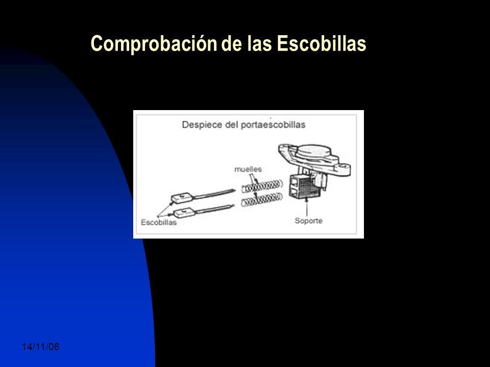 14/11/06 DuocUc, Ingenería Mecánica Automotriz y Autotrónica 77 Comprobación de las Escobillas