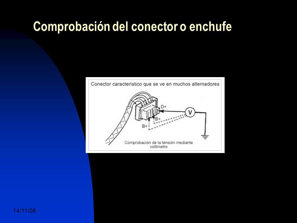 14/11/06 DuocUc, Ingenería Mecánica Automotriz y Autotrónica 78 Comprobación del conector o enchufe