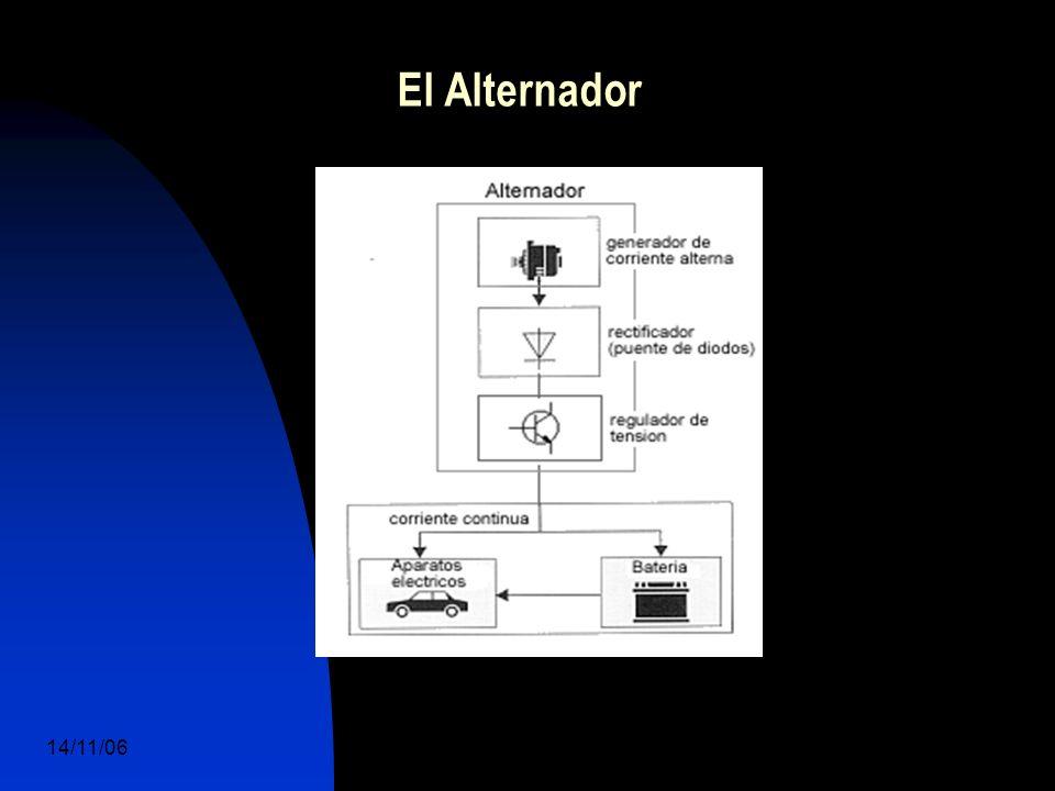 14/11/06 DuocUc, Ingenería Mecánica Automotriz y Autotrónica 9 El Alternador