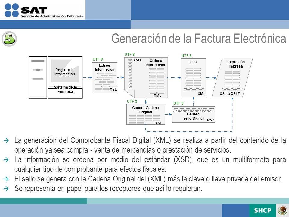 La generación del Comprobante Fiscal Digital (XML) se realiza a partir del contenido de la operación ya sea compra - venta de mercancías o prestación
