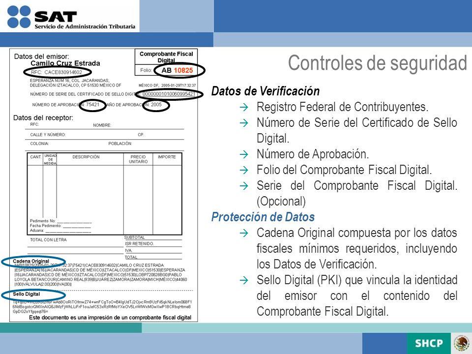 Datos de Verificación Registro Federal de Contribuyentes. Número de Serie del Certificado de Sello Digital. Número de Aprobación. Folio del Comprobant