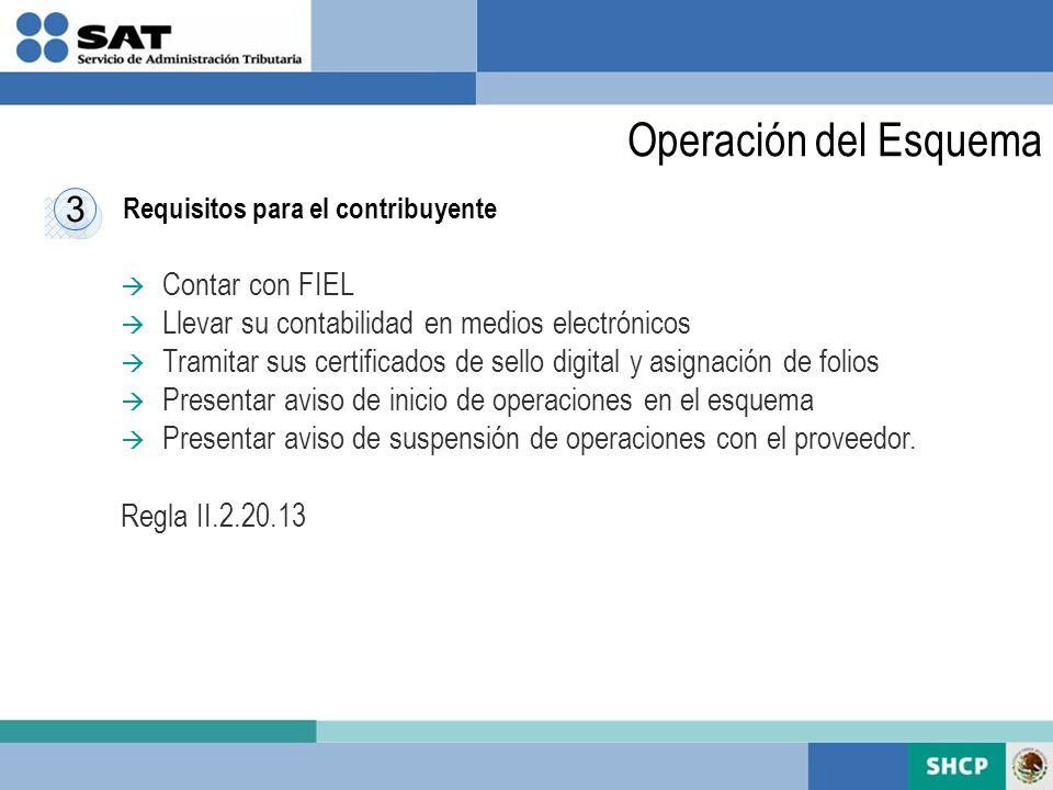 Requisitos para el contribuyente 3 3 Contar con FIEL Llevar su contabilidad en medios electrónicos Tramitar sus certificados de sello digital y asigna