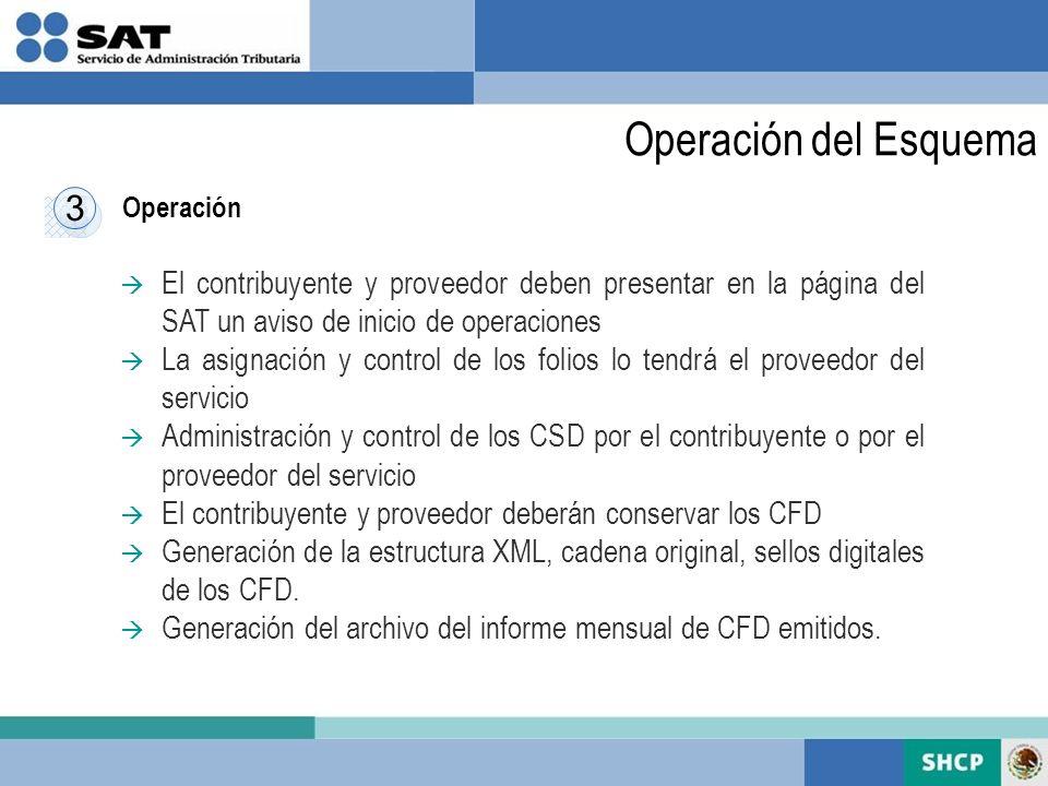 Operación 3 3 El contribuyente y proveedor deben presentar en la página del SAT un aviso de inicio de operaciones La asignación y control de los folio