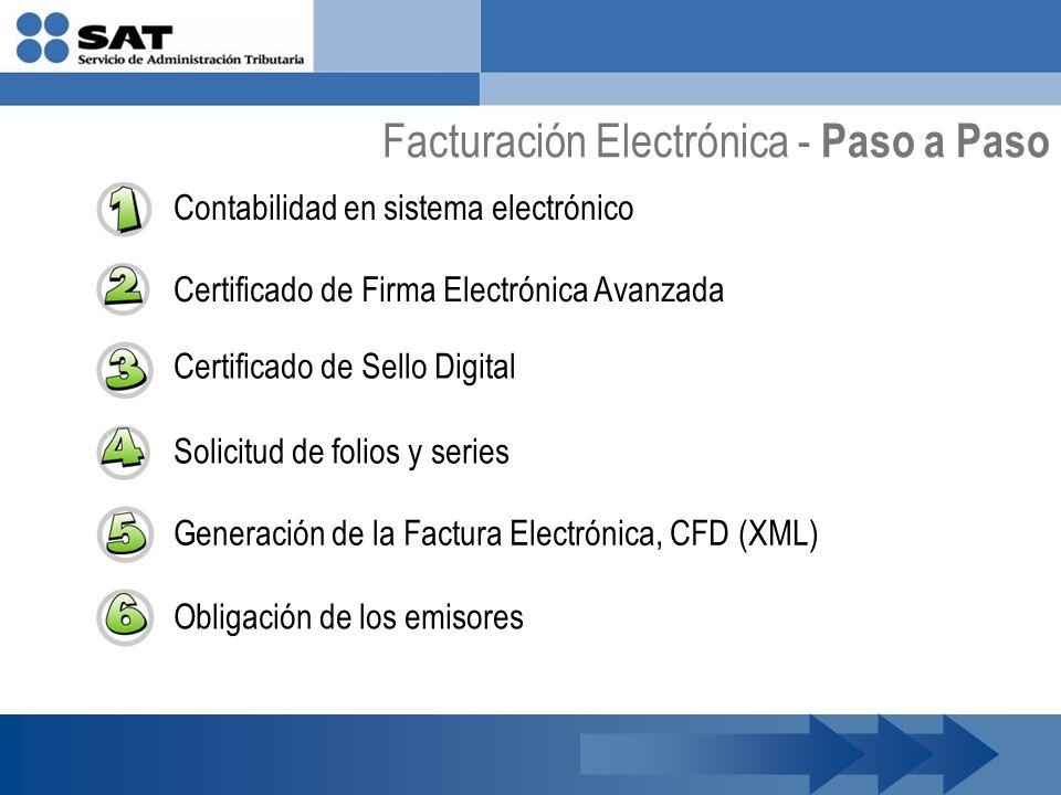 Contabilidad en sistema electrónico Certificado de Firma Electrónica Avanzada Certificado de Sello Digital Solicitud de folios y series Generación de