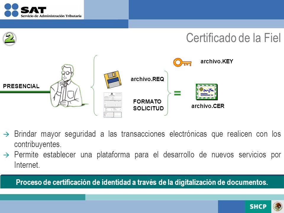 Brindar mayor seguridad a las transacciones electrónicas que realicen con los contribuyentes. Permite establecer una plataforma para el desarrollo de