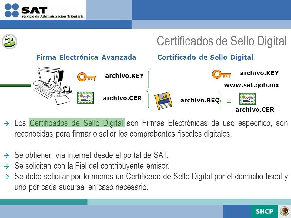 Aplicaciones CertiSAT Web: Solicitud de certificados de sello digital.