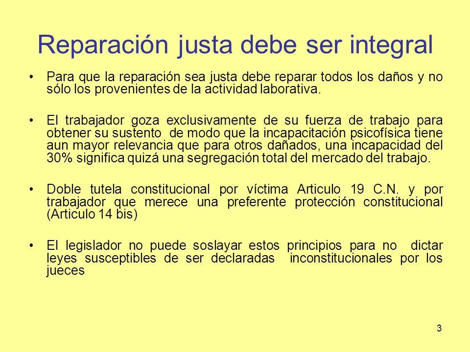 64 RESPONSABILIDAD CONTRACTUAL DEL EMPLEADOR Fuentes Acción fundada en los arts.